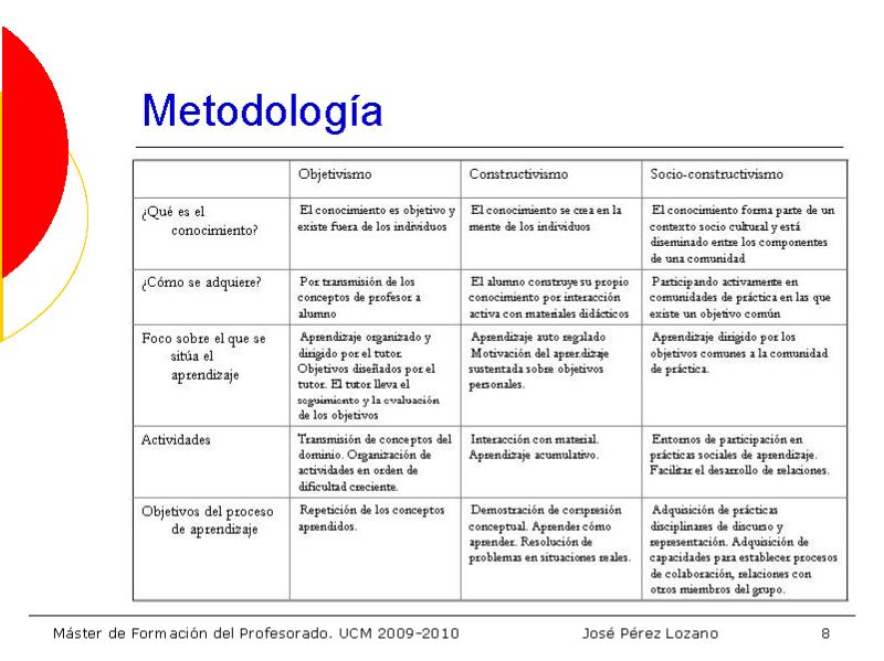 presentaciondfsiversionweb_page_08-1