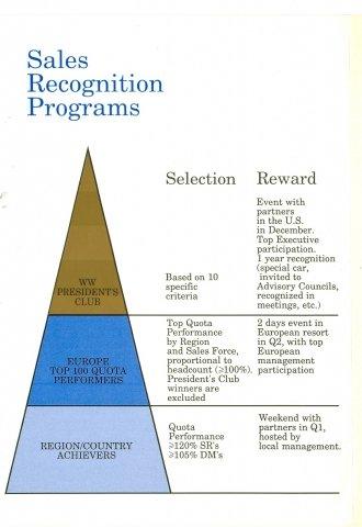 salesrecognitionprogram05